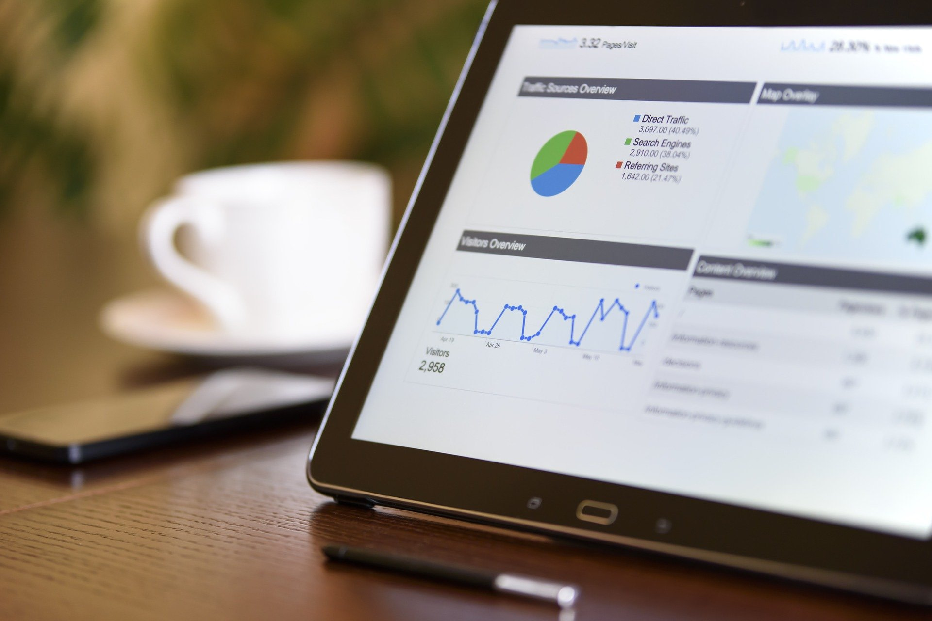 5 Amazing Ways How Digital Marketing Is Boon For Startups